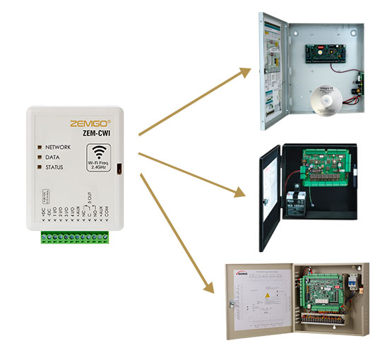 ZEM-CWI is compatible with multiple panels and brands
