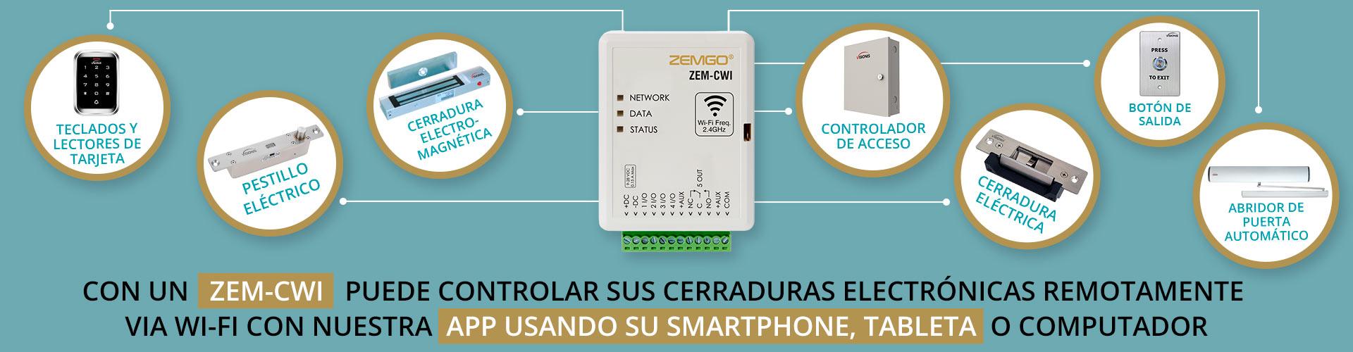 ZEM-CWI trabaja con estos dispositivos